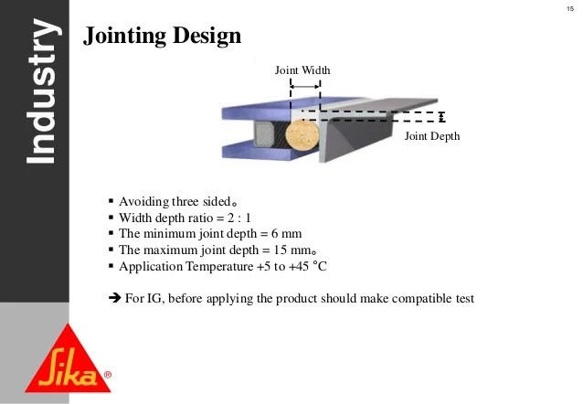 Sika Concrete Joint Sealant