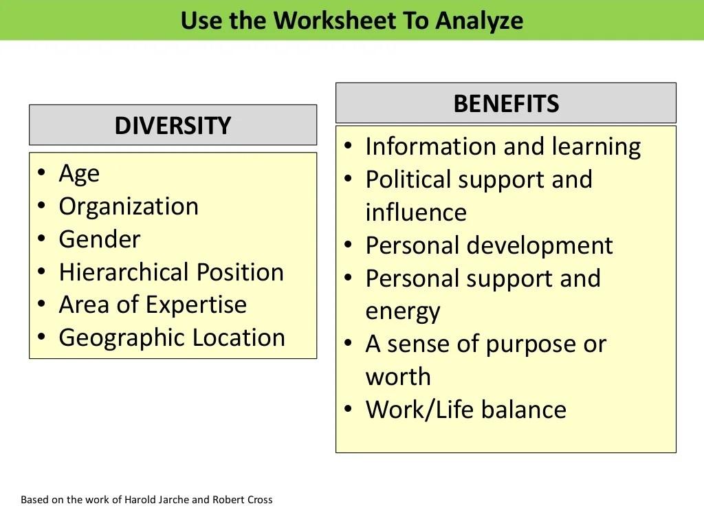 Use The Worksheet Toyze