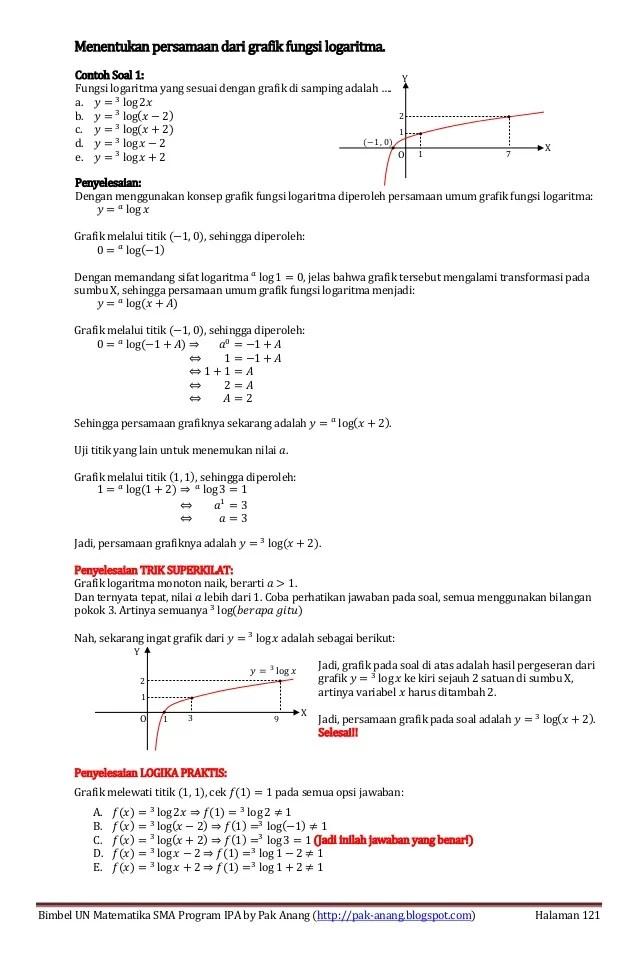Contoh Soal Eksponen Dan Logaritma Dalam Kehidupan Sehari Hari Kumpulan Soal Pelajaran 3
