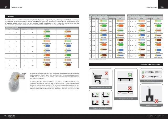 SMATV 2014 Blusens Networks Catalogue
