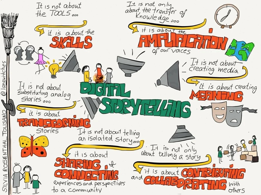 Whoistheleadstorytelleratyourschool Storytelling