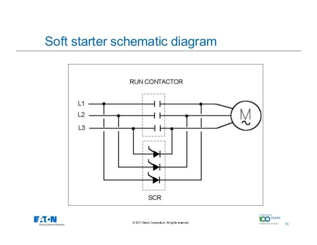 Advantages of Soft Start Motor Control