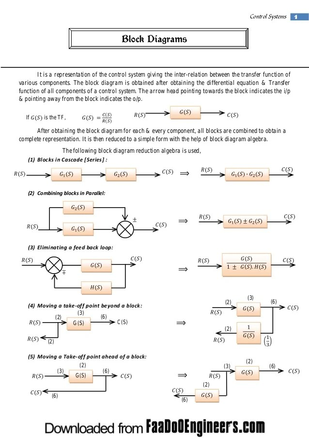 Modern block diagram algebra in control system pictures schematic control systems syllabus unique block diagram reduction examples images schematic diagram ccuart Image collections