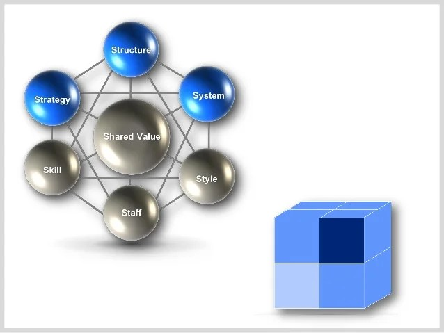 3d Powerpoint Templates including Spheres & Cubes in Powerpoint