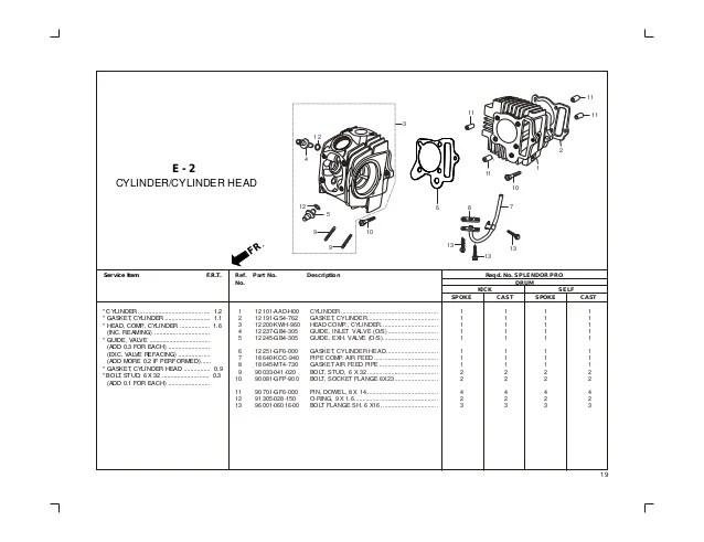 Hero Honda Splendor Plus Wiring Diagram Pdfr1  Somurich