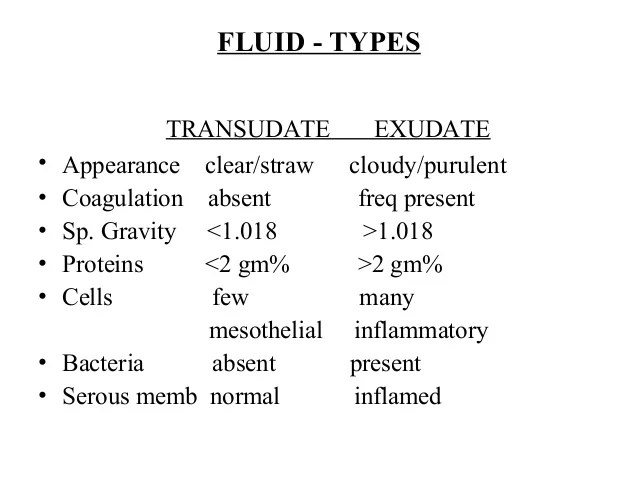 Malignant Cells Body Fluids