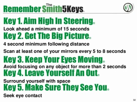 Use Of The Smith 5 Keys® Provides: SPACE for the vehicle VISIBILITY for the driver TIME to make decisions