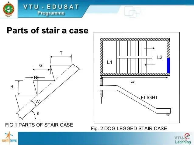 How Do You Takeoff A Staircase