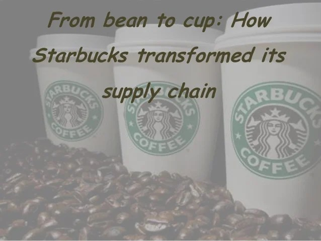Image Result For Coffee Bean Supply Chain