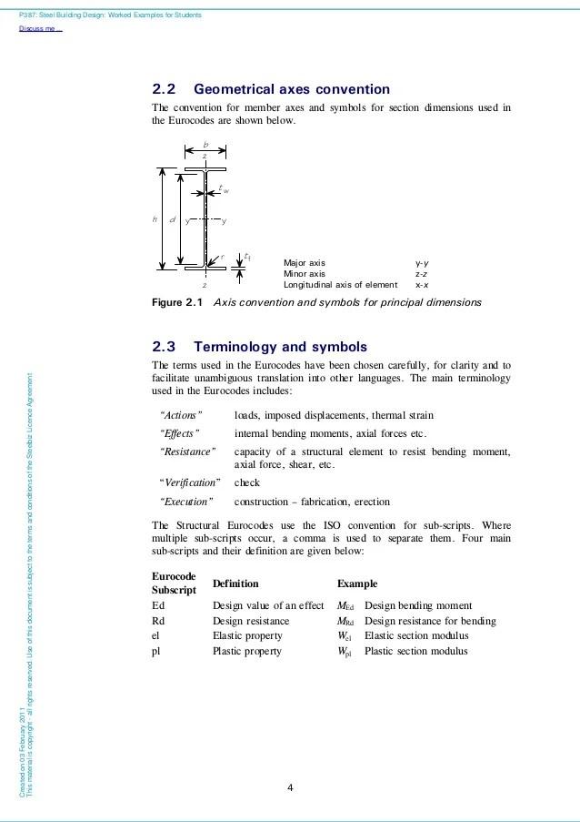 Steel Moment Resisting Frame Design Example | Nakanak org