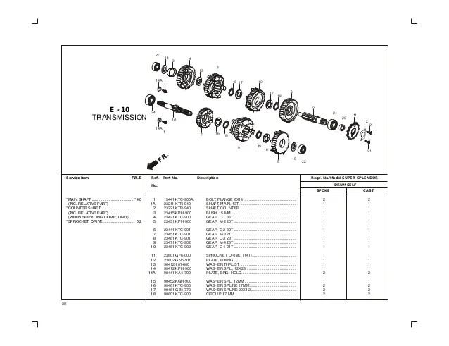 Wiring Diagram Of Hero Honda Super Splendor