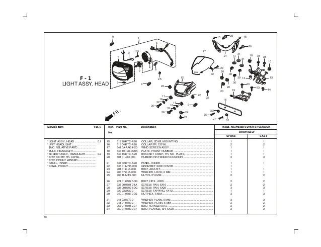Honda Shine Bike Wiring Diagram Torzone Org. Honda. Auto