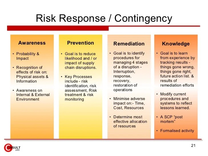 Risk Assessment & Contingency Planning