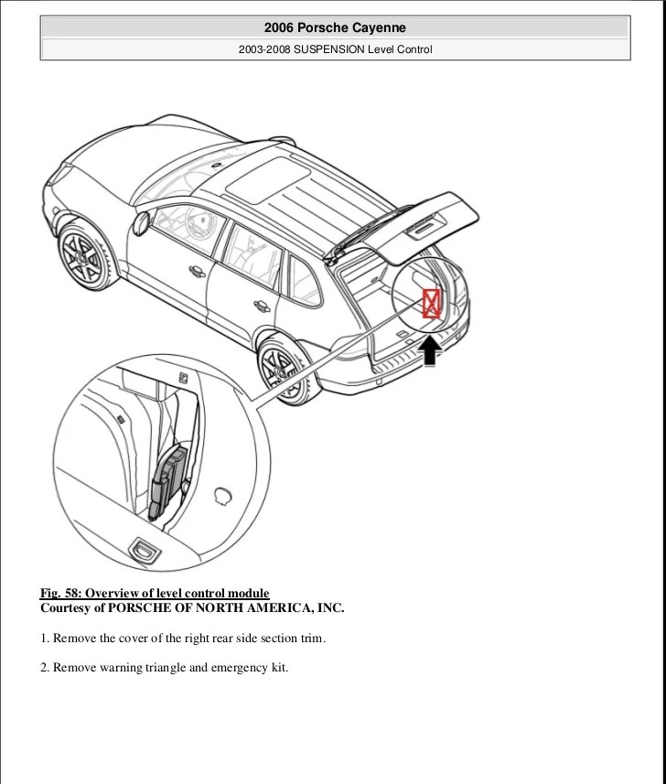FUSE BOX PORSCHE CAYENNE  Auto Electrical Wiring Diagram