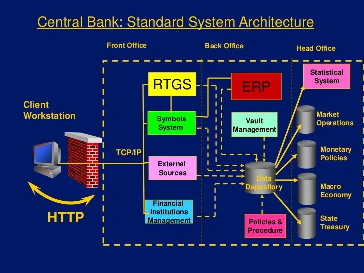 Enterprise Information Security Policy