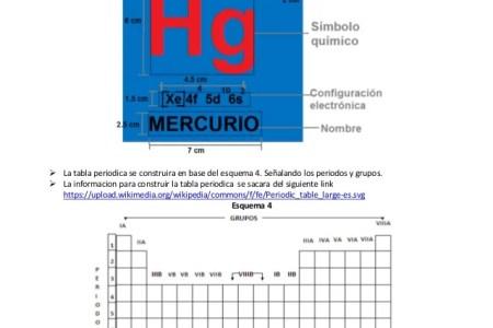Free example letter tabla periodica con nombre simbolo y numero example letter tabla periodica con nombre simbolo y numero atomico fresh elemento qu mico la enciclopedia libre refrence tabla periodica de los elementos urtaz Choice Image