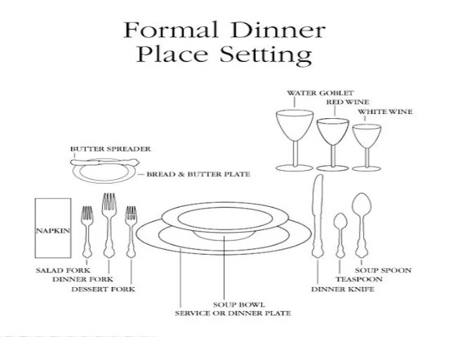 Utensils Setting Table