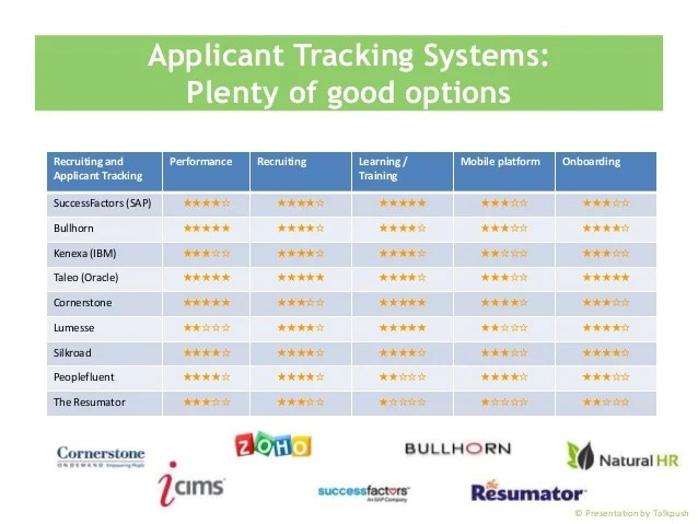 recruitment and talent acquisition tools access attract and assess