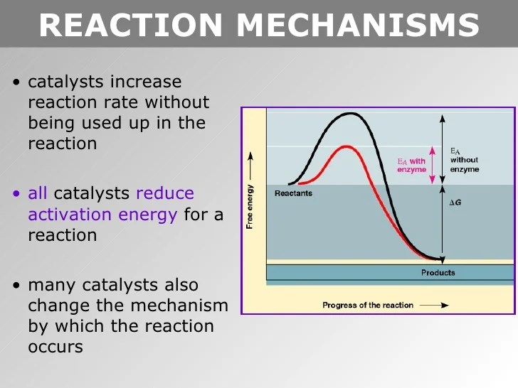 K 2 Step Reaction Coordinate Diagram