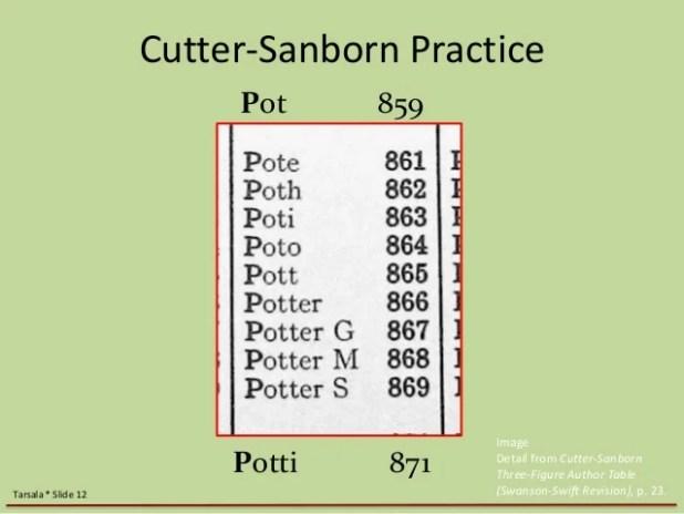 cutter sanborn three figure author table pdf