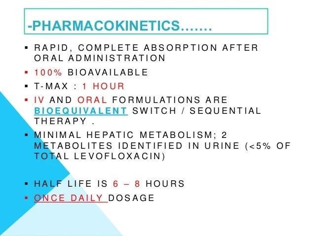Buy Levofloxacin