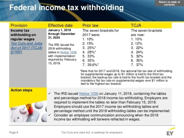 ga income tax withholding tables 2017