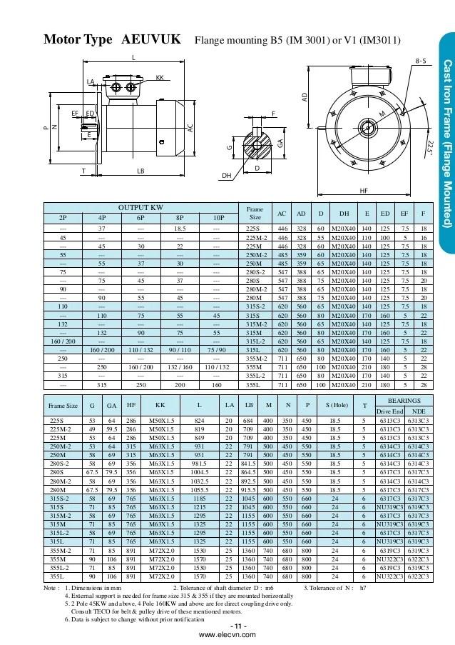 ac motor frame sizes charts - Keni.ganamas.co