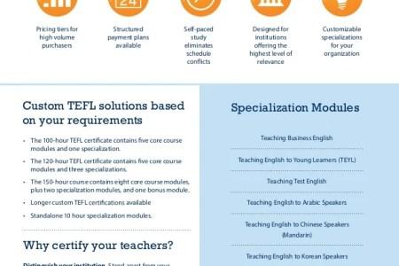 best tefl online certification » Free Professional Resume ...
