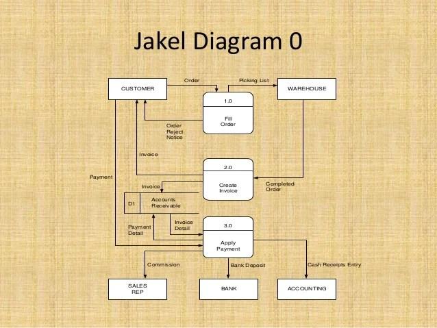 Textiles online reservation(jakel)