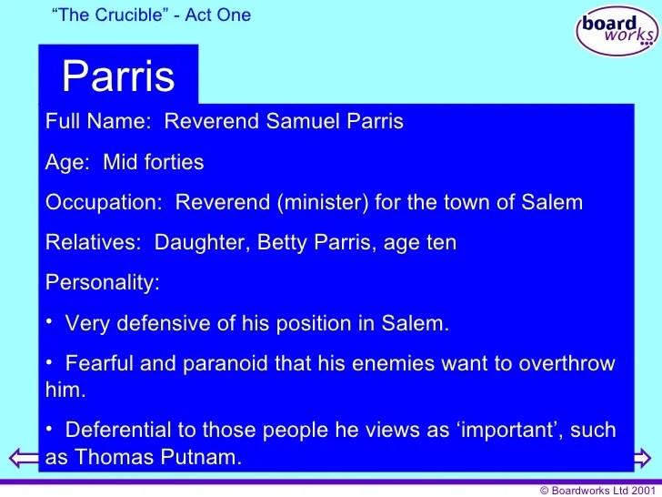 the crucible character traits