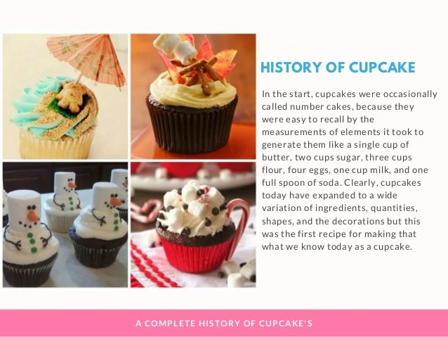 The History Of Cupcakes How Cupcakke Was Born