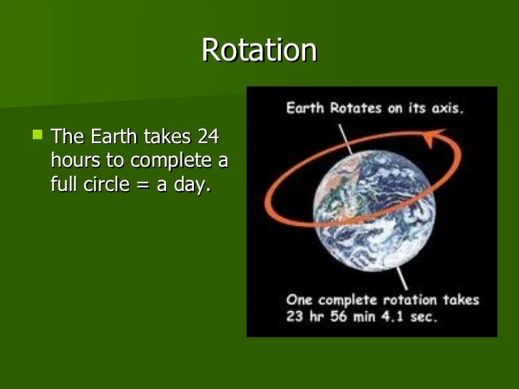 Image result for types of motions of earth, geography