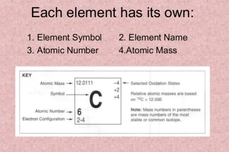 Free resignation letter periodic table atomic mass of elements free resignation letter periodic table atomic mass of elements copy average atomic mass periodic table gallery periodic table of inspirationa excellent urtaz Choice Image