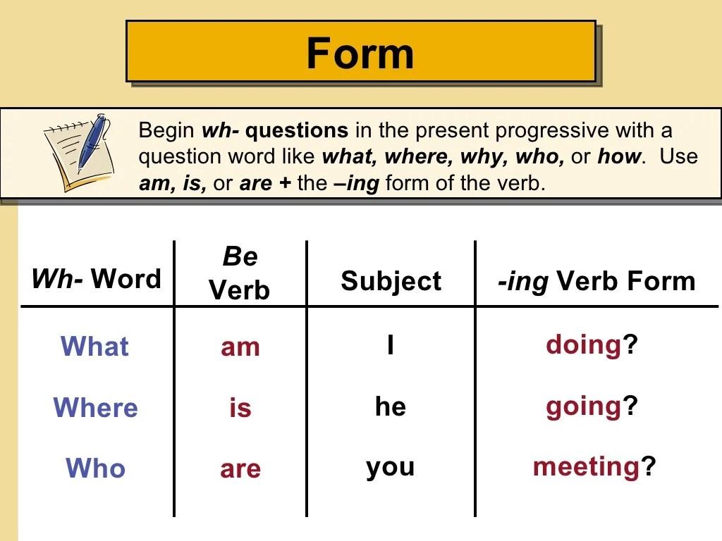 The Present Progressive Wh Questions