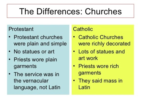 Image result for protestants and catholics