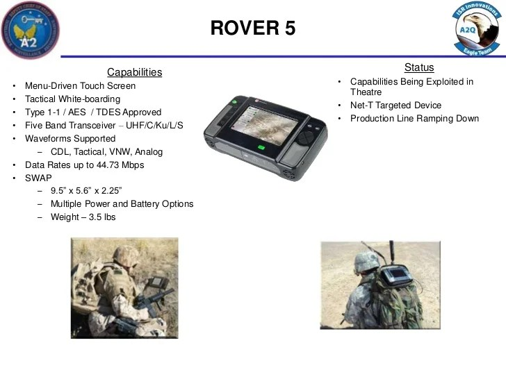 The Rover System