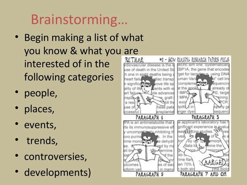 Brainstorming Begin Making A