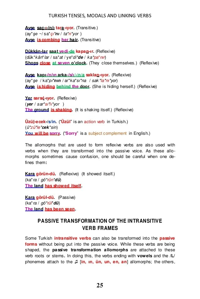 Resume Tenses English Template Uptowork Bcb Eac Cf Be Abb