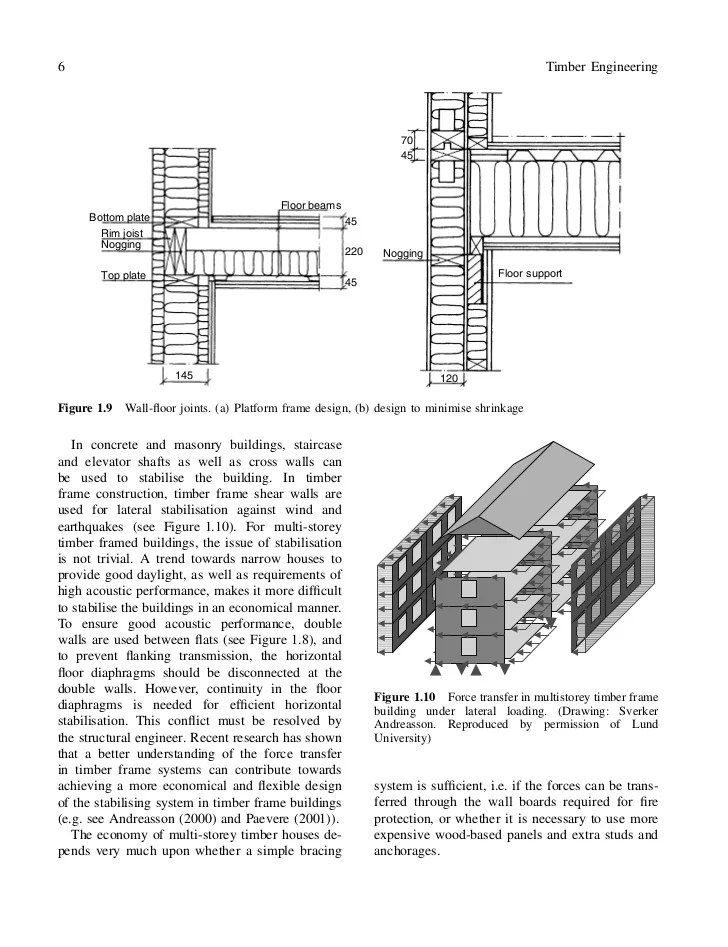 Platform Frame Construction - Page 6 - Frame Design & Reviews ✓