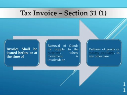 Image result for Time period within which invoice has to be issued for supply of Goods