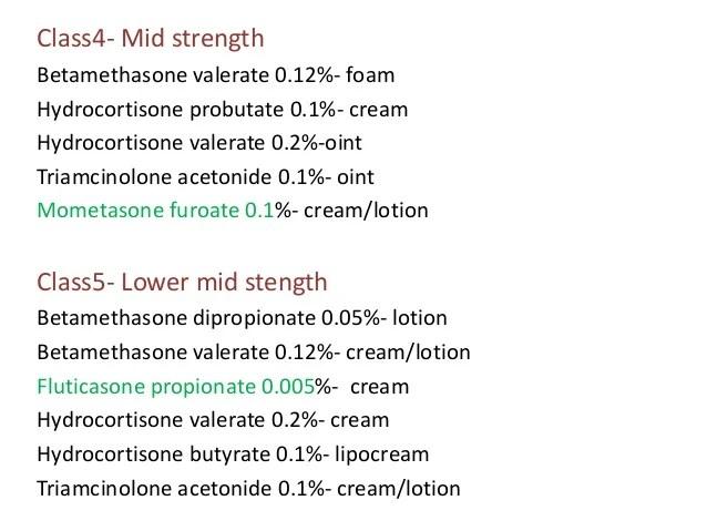 Topical Corticosteroids