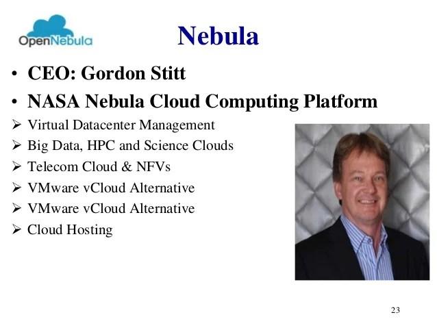 Top Vendors In Cloud Computing IAAS
