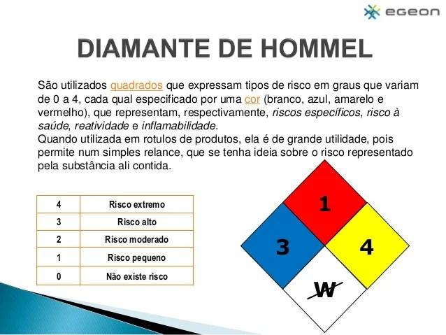 [DIAGRAM] Hcl Diagrama De Hommel FULL Version HD Quality De Hommel  AMANDINESCHEMATIC