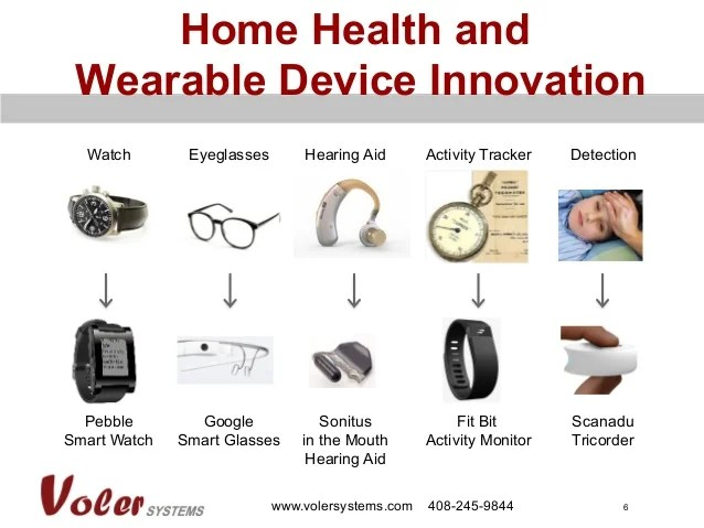 Trends In Sensors Wearable Devices And IoT