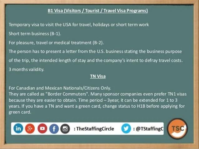 Green card sponsoring companies poemview us visa types or diffe of visas altavistaventures Choice Image