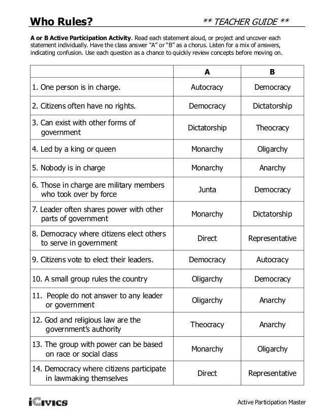 One Big Party Icivics Worksheets