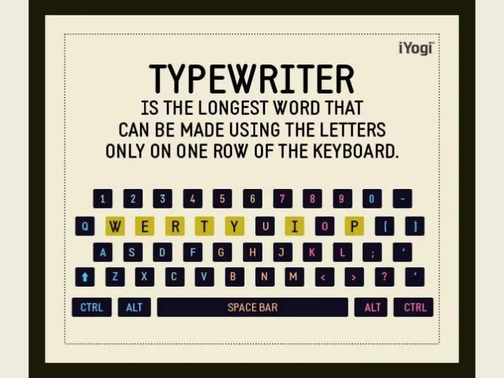 IYogi Wow Tech Facts TYPEWRITER