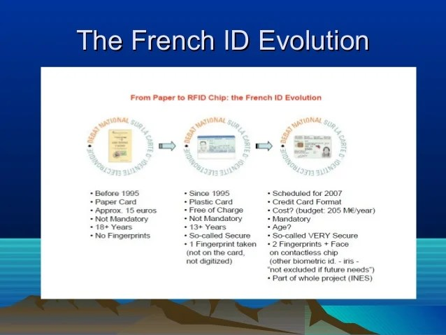 Image Result For French Identity Card Application