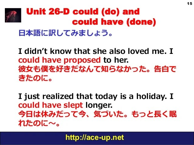 わかる中級英文法 Grammar in Use Unit 26 could and could have