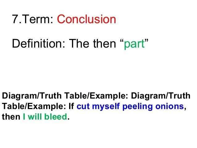 Contrapositive Statement In Geometry Example
